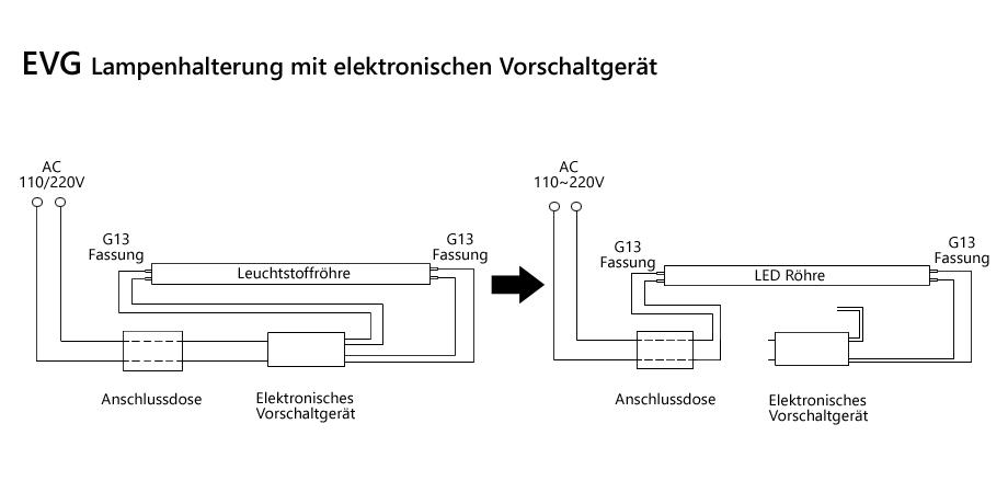 Berühmt Philips Evg Schaltplan Ideen - Elektrische ...