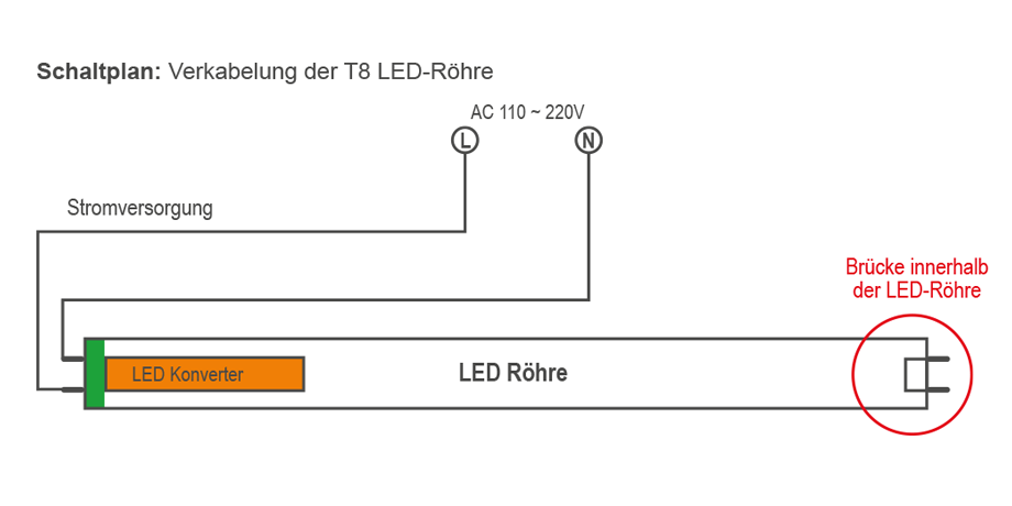 led r hre 60 180cm t8 g13 r hren tube leuchtstoffr hre lampe leuchte 8w 32w ebay. Black Bedroom Furniture Sets. Home Design Ideas